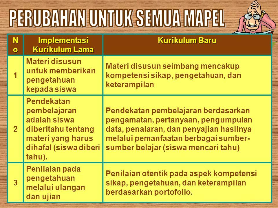 Implementasi Kurikulum Lama