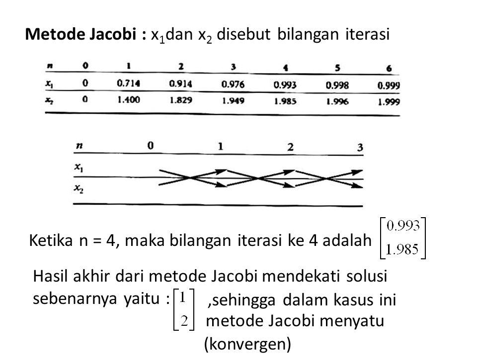 Metode Jacobi : x1dan x2 disebut bilangan iterasi