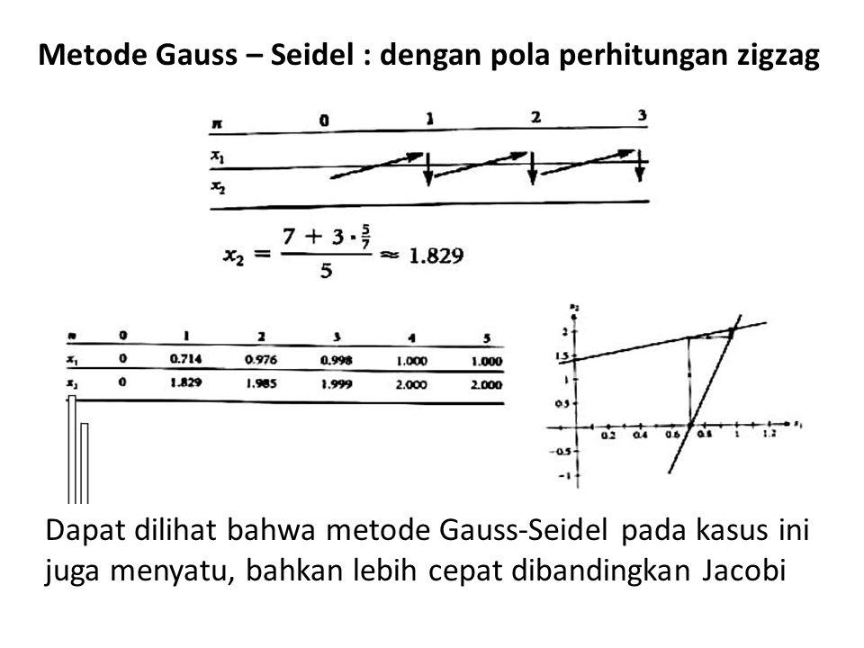 Metode Gauss – Seidel : dengan pola perhitungan zigzag