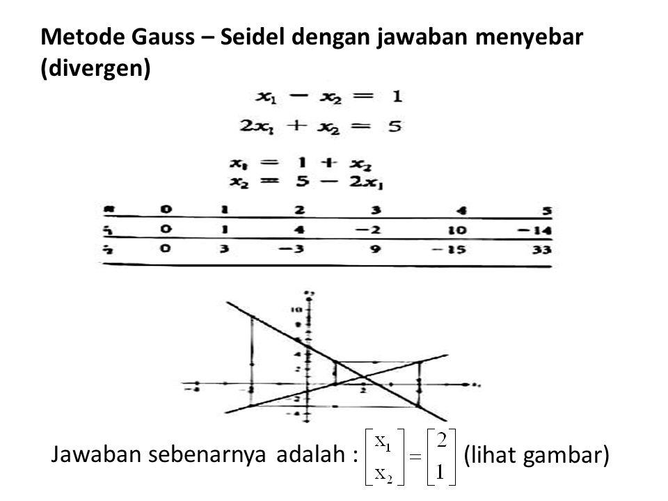 Metode Gauss – Seidel dengan jawaban menyebar (divergen)