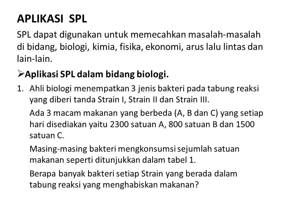 APLIKASI SPL Aplikasi SPL dalam bidang biologi.