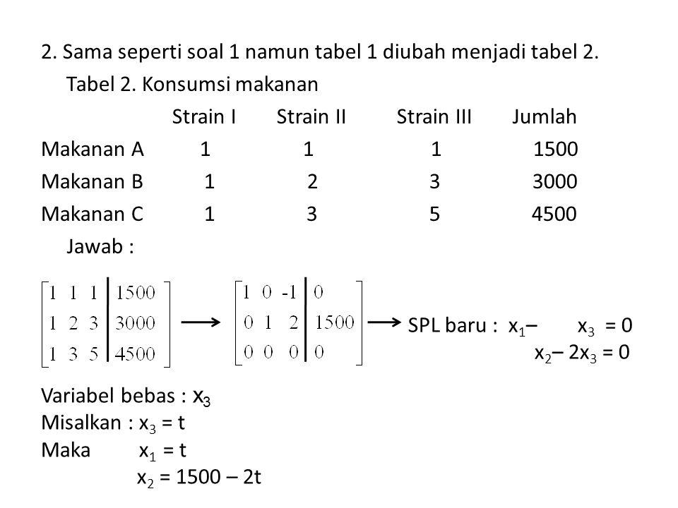 2. Sama seperti soal 1 namun tabel 1 diubah menjadi tabel 2. Tabel 2