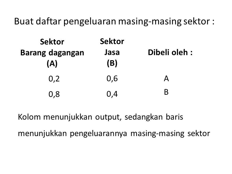 Buat daftar pengeluaran masing-masing sektor :