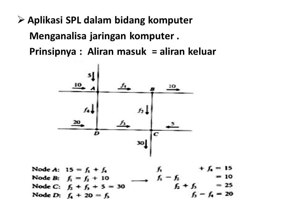 Aplikasi SPL dalam bidang komputer