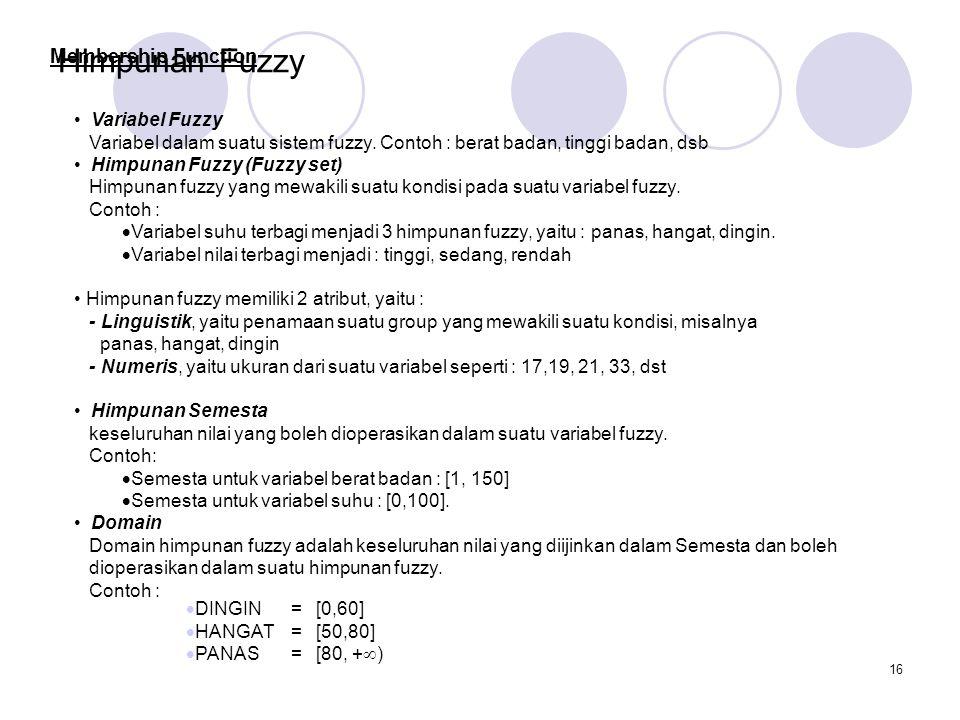 Himpunan Fuzzy Membership Function Variabel Fuzzy