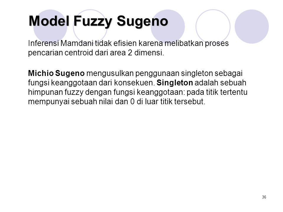 Model Fuzzy Sugeno Inferensi Mamdani tidak efisien karena melibatkan proses pencarian centroid dari area 2 dimensi.