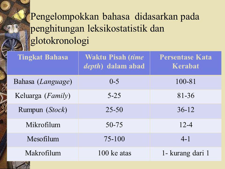 Waktu Pisah (time depth) dalam abad Persentase Kata Kerabat