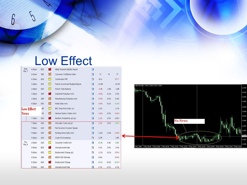 Low Effect