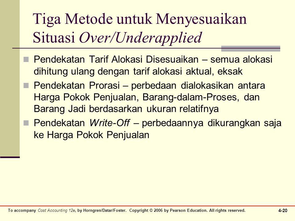 Tiga Metode untuk Menyesuaikan Situasi Over/Underapplied