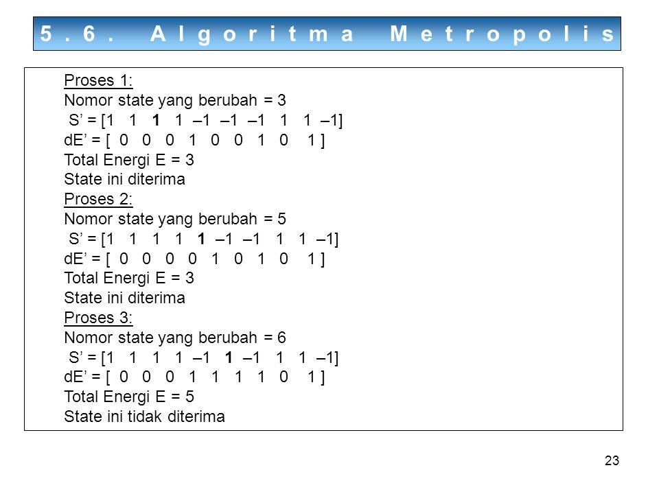 5.6. Algoritma Metropolis Proses 1: Nomor state yang berubah = 3