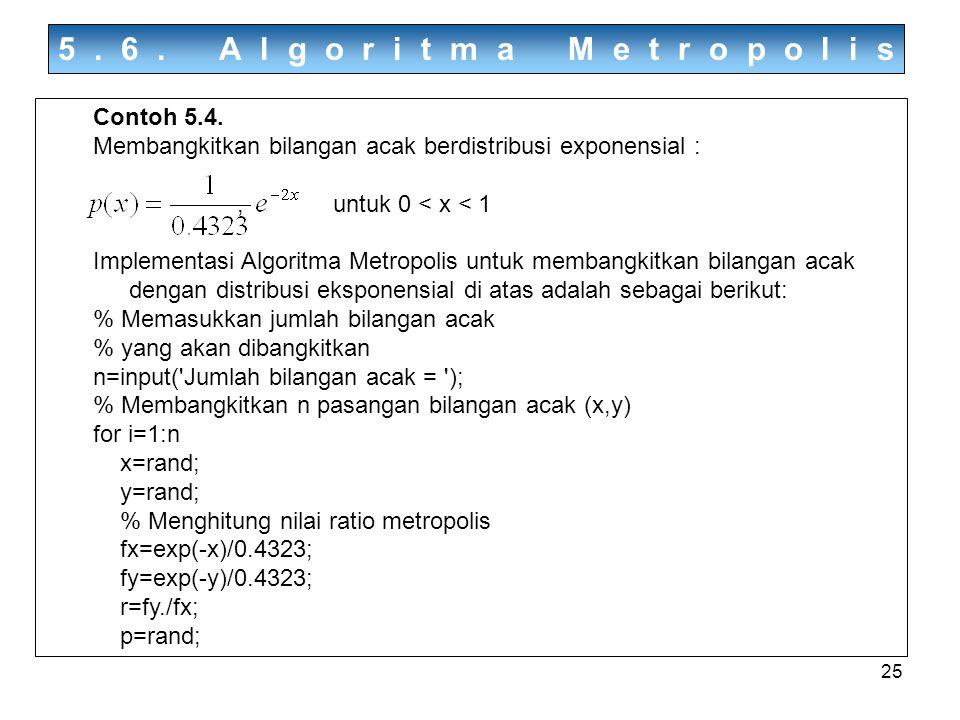 5.6. Algoritma Metropolis Contoh 5.4.
