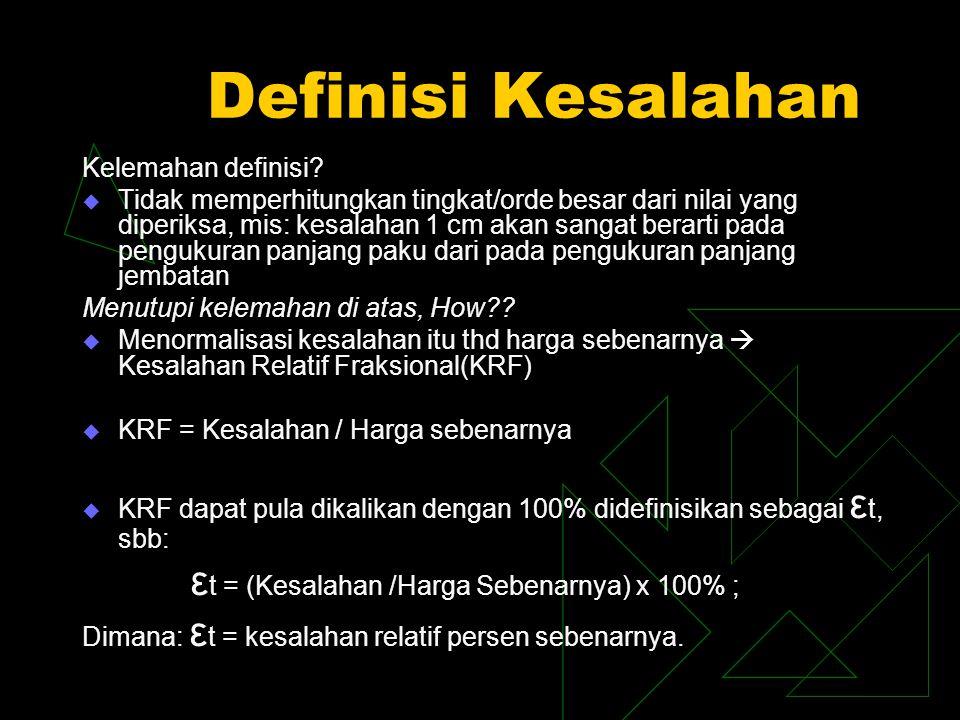 Definisi Kesalahan εt = (Kesalahan /Harga Sebenarnya) x 100% ;