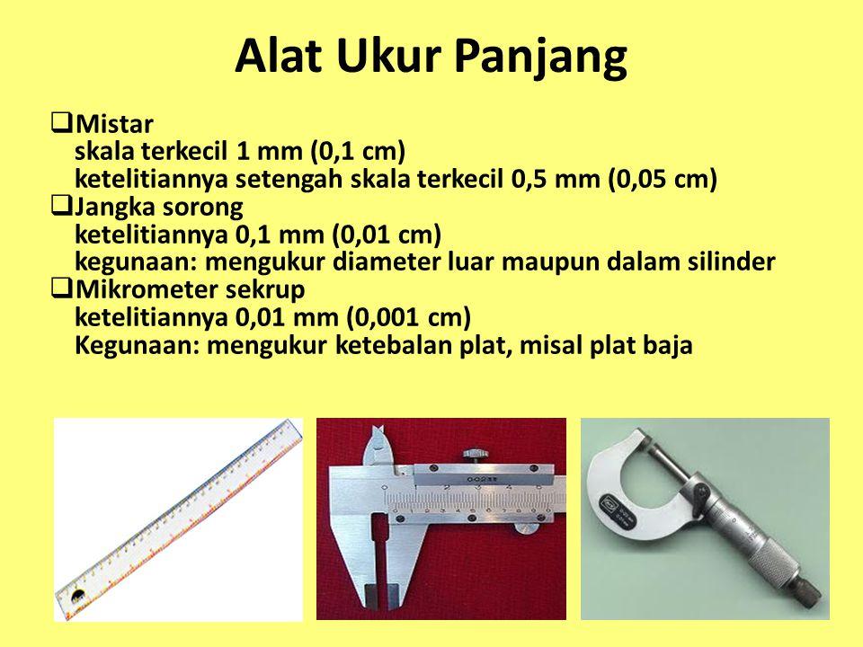 Alat Ukur Panjang Mistar skala terkecil 1 mm (0,1 cm)