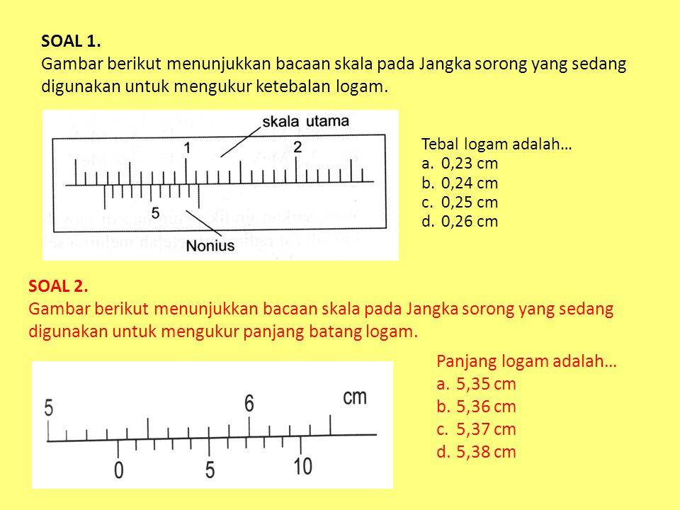SOAL 1. Gambar berikut menunjukkan bacaan skala pada Jangka sorong yang sedang digunakan untuk mengukur ketebalan logam.