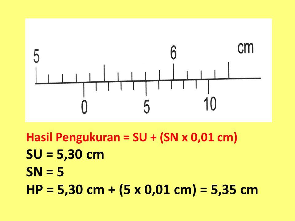Hasil Pengukuran = SU + (SN x 0,01 cm) SU = 5,30 cm SN = 5 HP = 5,30 cm + (5 x 0,01 cm) = 5,35 cm