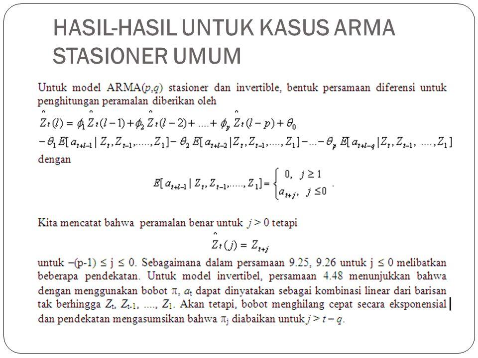 HASIL-HASIL UNTUK KASUS ARMA STASIONER UMUM