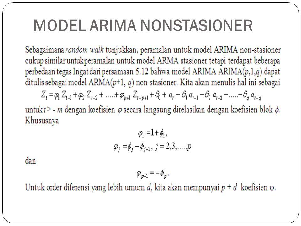MODEL ARIMA NONSTASIONER