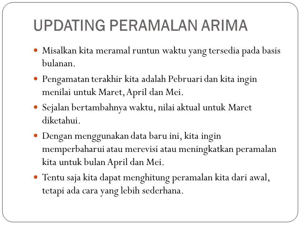 UPDATING PERAMALAN ARIMA