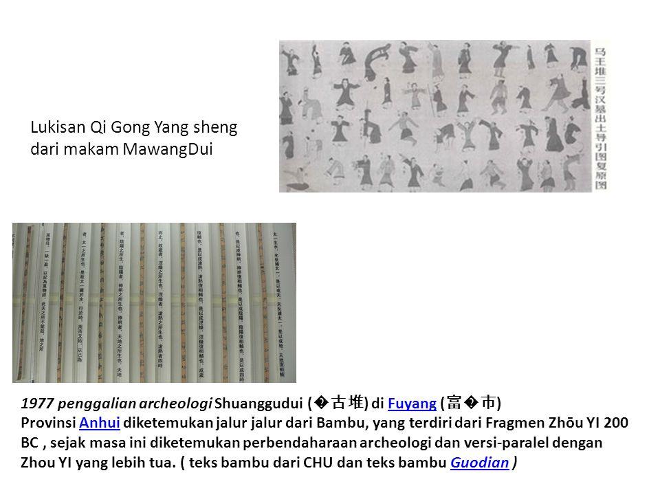 Lukisan Qi Gong Yang sheng dari makam MawangDui