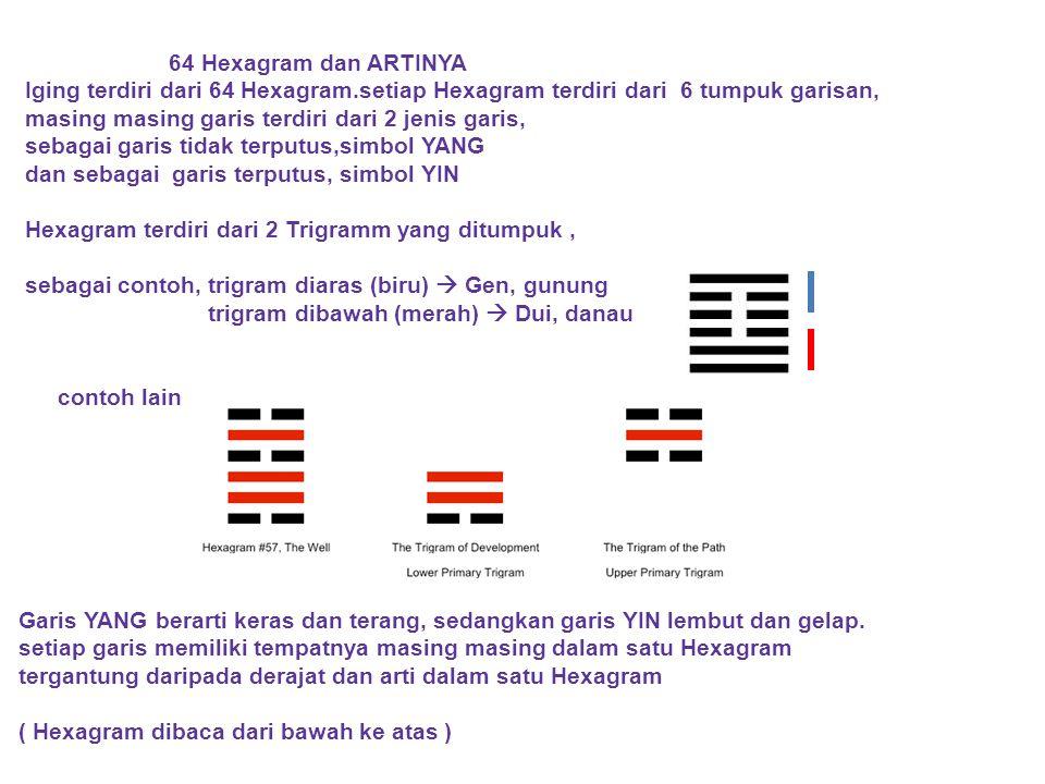 64 Hexagram dan ARTINYA Iging terdiri dari 64 Hexagram.setiap Hexagram terdiri dari 6 tumpuk garisan,