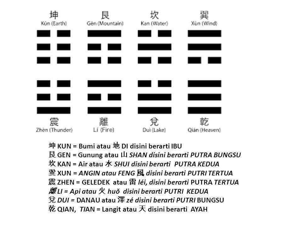 坤 KUN = Bumi atau 地 DI disini berarti IBU