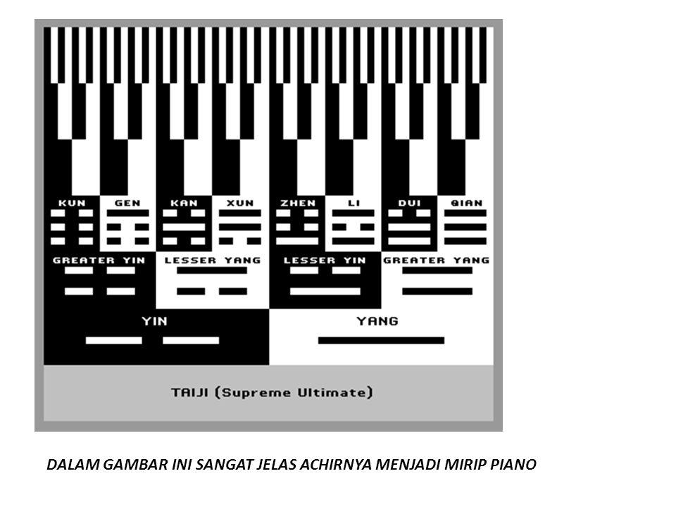 DALAM GAMBAR INI SANGAT JELAS ACHIRNYA MENJADI MIRIP PIANO