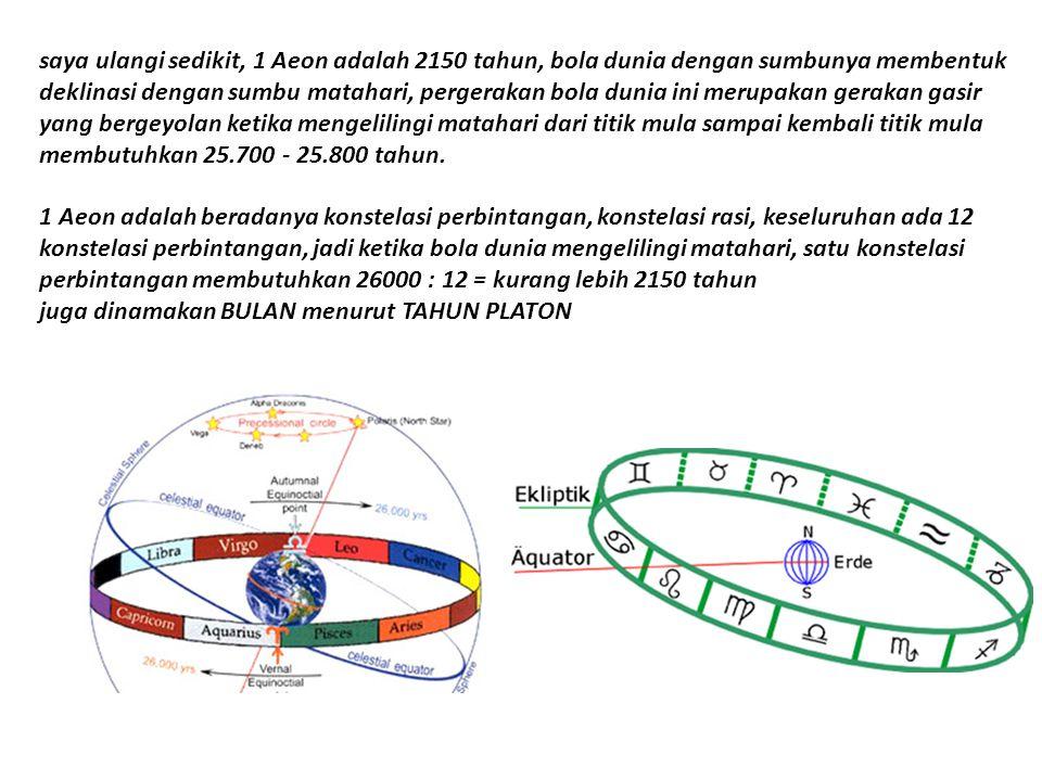 saya ulangi sedikit, 1 Aeon adalah 2150 tahun, bola dunia dengan sumbunya membentuk deklinasi dengan sumbu matahari, pergerakan bola dunia ini merupakan gerakan gasir yang bergeyolan ketika mengelilingi matahari dari titik mula sampai kembali titik mula membutuhkan 25.700 - 25.800 tahun.