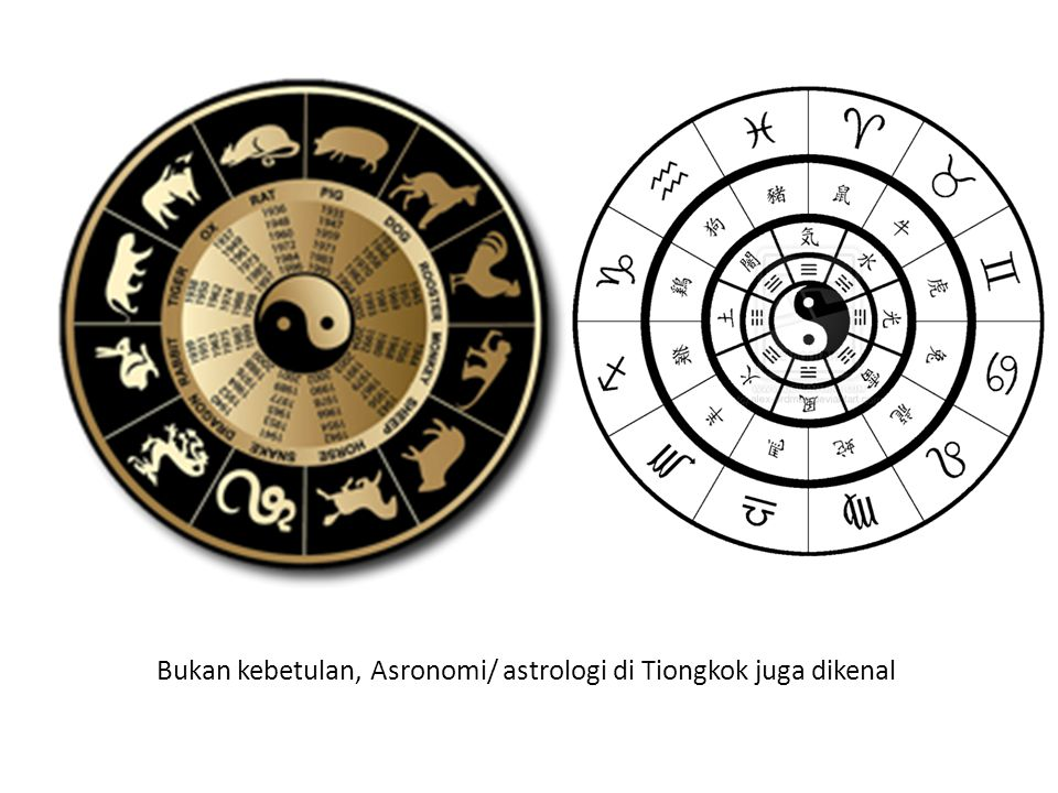 Bukan kebetulan, Asronomi/ astrologi di Tiongkok juga dikenal