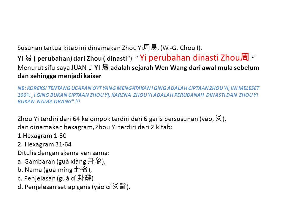 Susunan tertua kitab ini dinamakan Zhou Yi周易, (W.-G. Chou I),