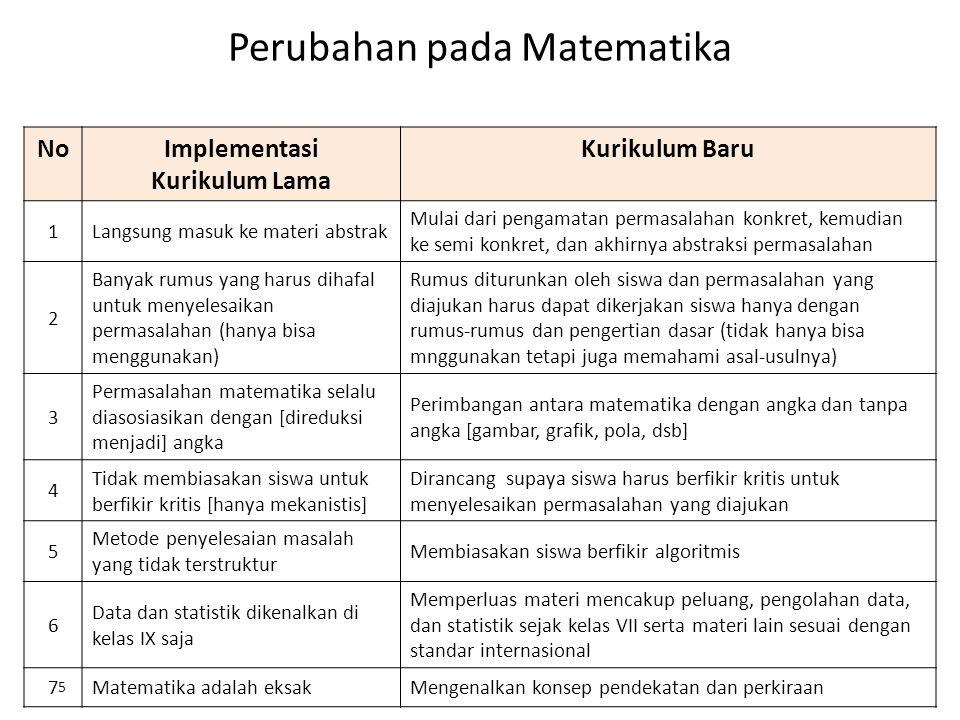 Perubahan pada Matematika