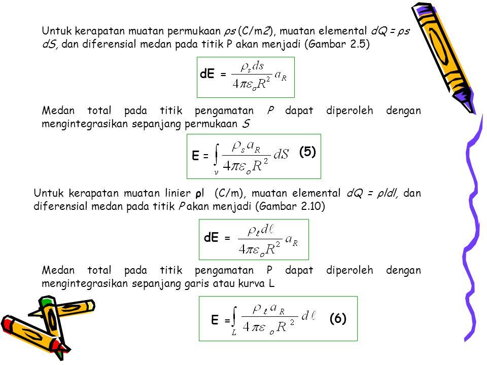 Untuk kerapatan muatan permukaan ρs (C/m2), muatan elemental dQ = ρs dS, dan diferensial medan pada titik P akan menjadi (Gambar 2.5)