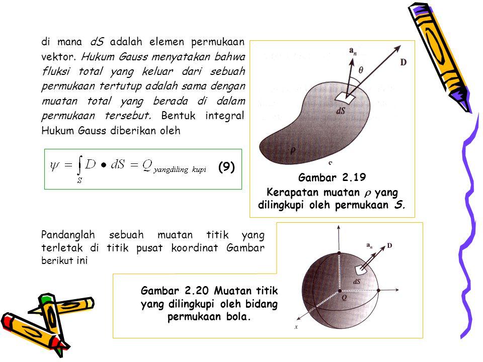 di mana dS adalah elemen permukaan vektor