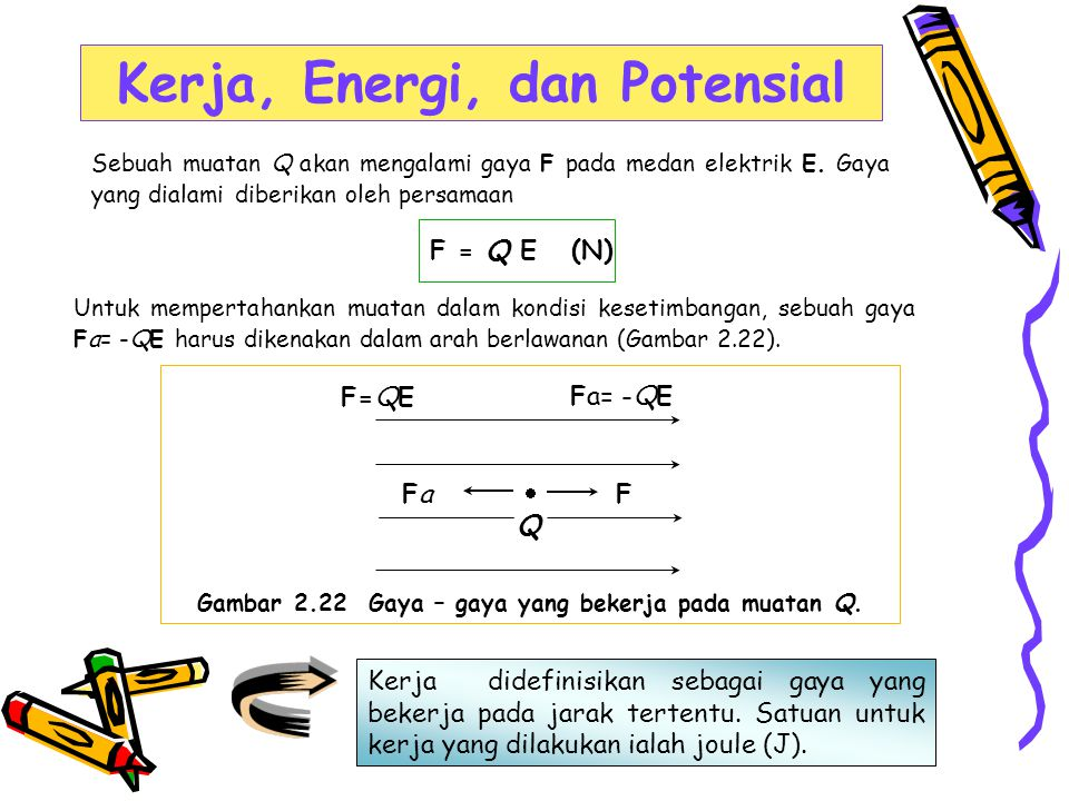 Kerja, Energi, dan Potensial