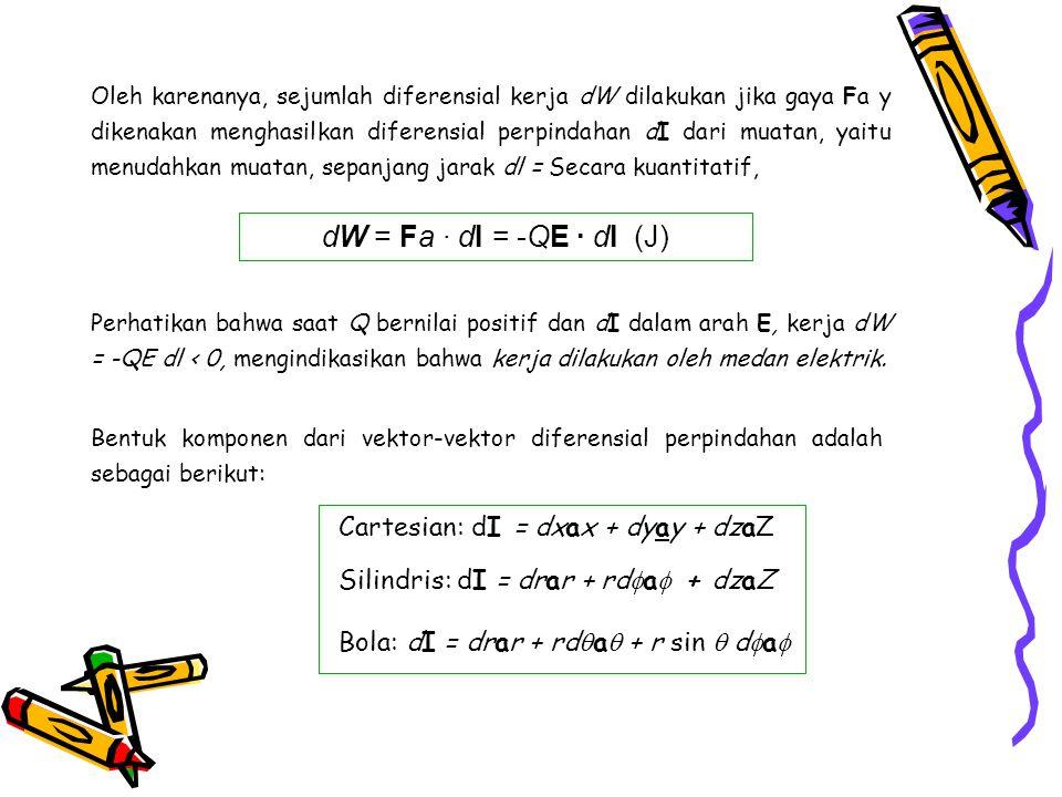 dW = Fa · dI = -QE · dI (J) Cartesian: dI = dxax + dyay + dzaZ