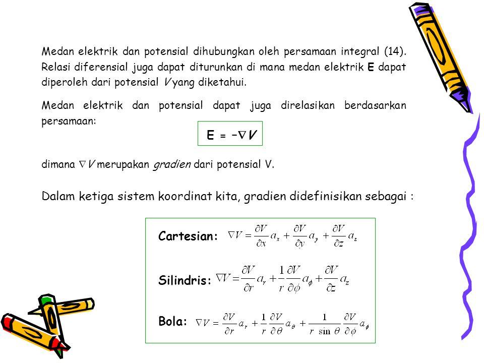 Dalam ketiga sistem koordinat kita, gradien didefinisikan sebagai :