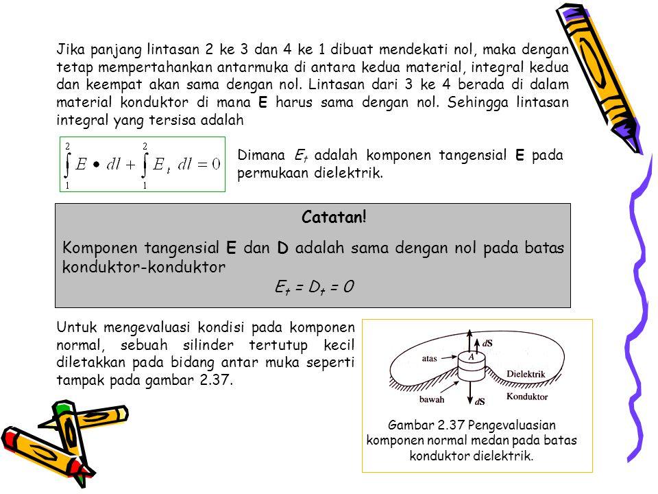 Jika panjang lintasan 2 ke 3 dan 4 ke 1 dibuat mendekati nol, maka dengan tetap mempertahankan antarmuka di antara kedua material, integral kedua dan keempat akan sama dengan nol. Lintasan dari 3 ke 4 berada di dalam material konduktor di mana E harus sama dengan nol. Sehingga lintasan integral yang tersisa adalah