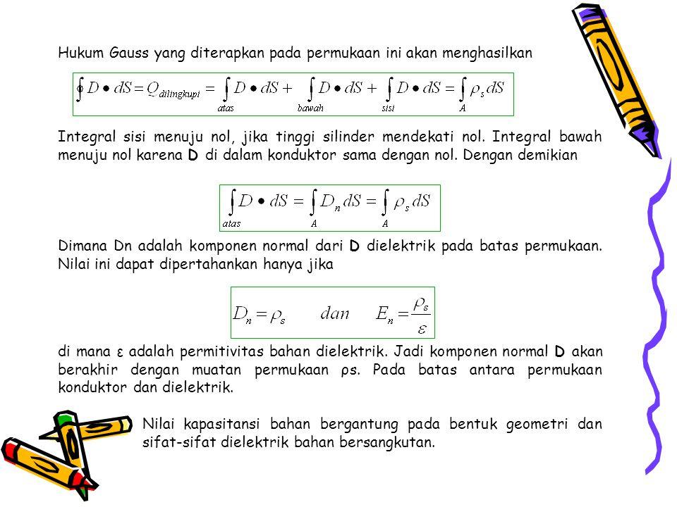 Hukum Gauss yang diterapkan pada permukaan ini akan menghasilkan