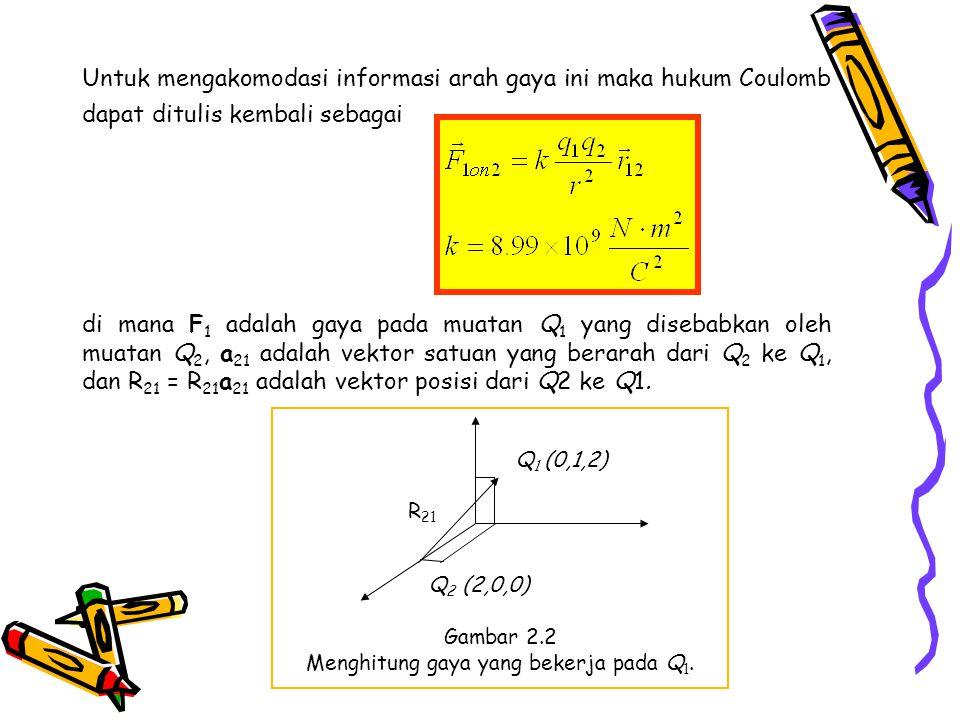 Menghitung gaya yang bekerja pada Q1.