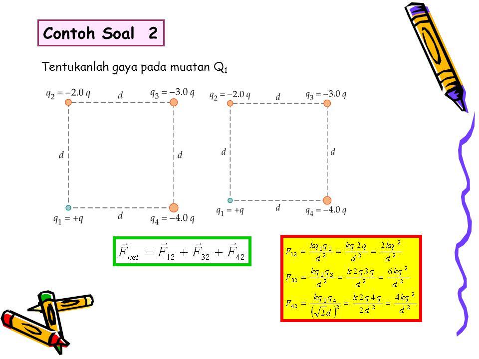 Contoh Soal 2 Tentukanlah gaya pada muatan Q1