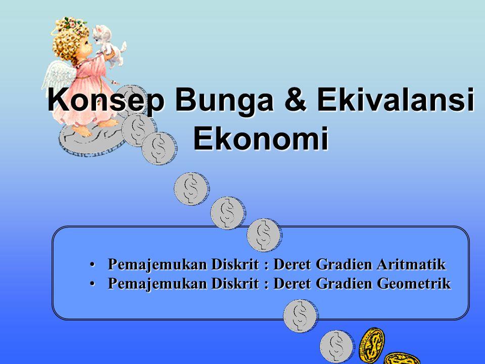 Konsep Bunga & Ekivalansi Ekonomi