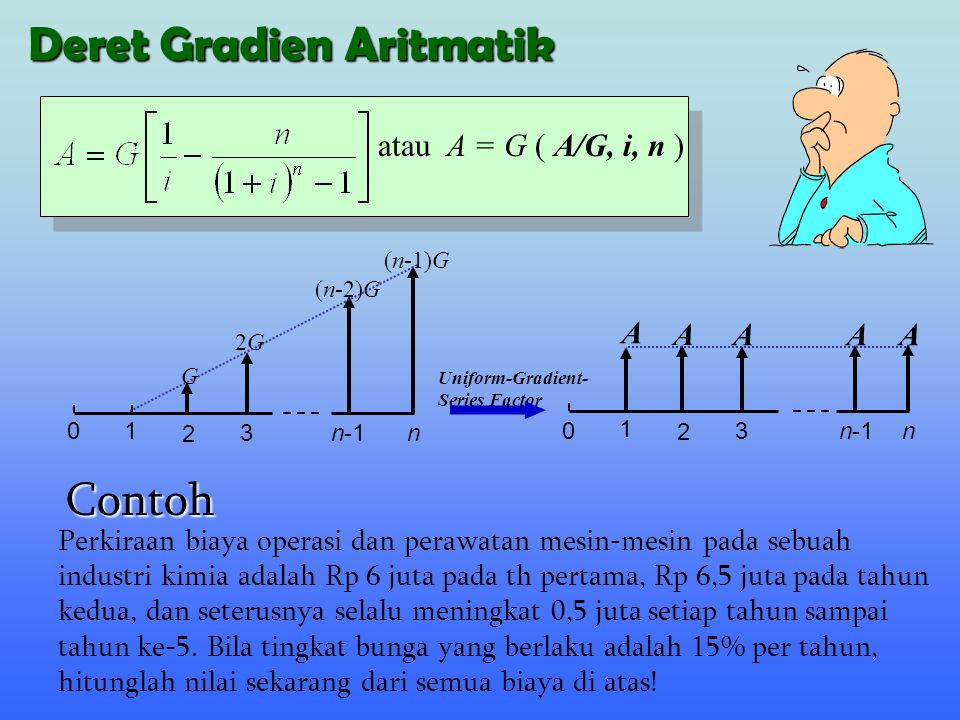 Deret Gradien Aritmatik