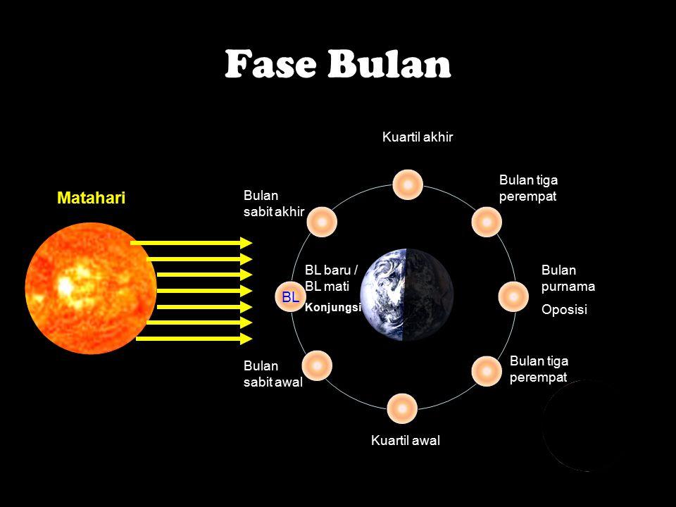 Fase Bulan Matahari BL Kuartil akhir Bulan tiga perempat