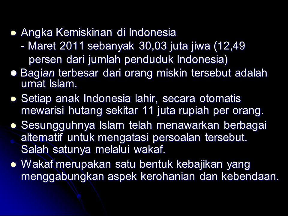 Angka Kemiskinan di Indonesia