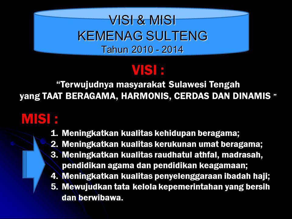 VISI & MISI KEMENAG SULTENG Tahun 2010 - 2014