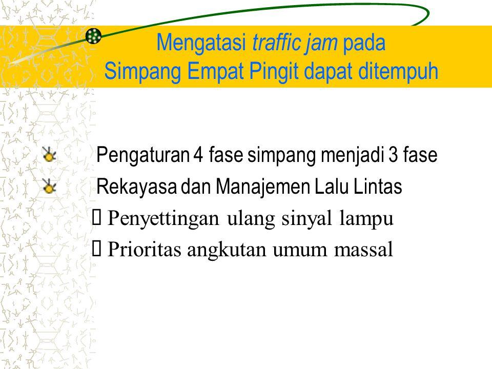 Mengatasi traffic jam pada Simpang Empat Pingit dapat ditempuh