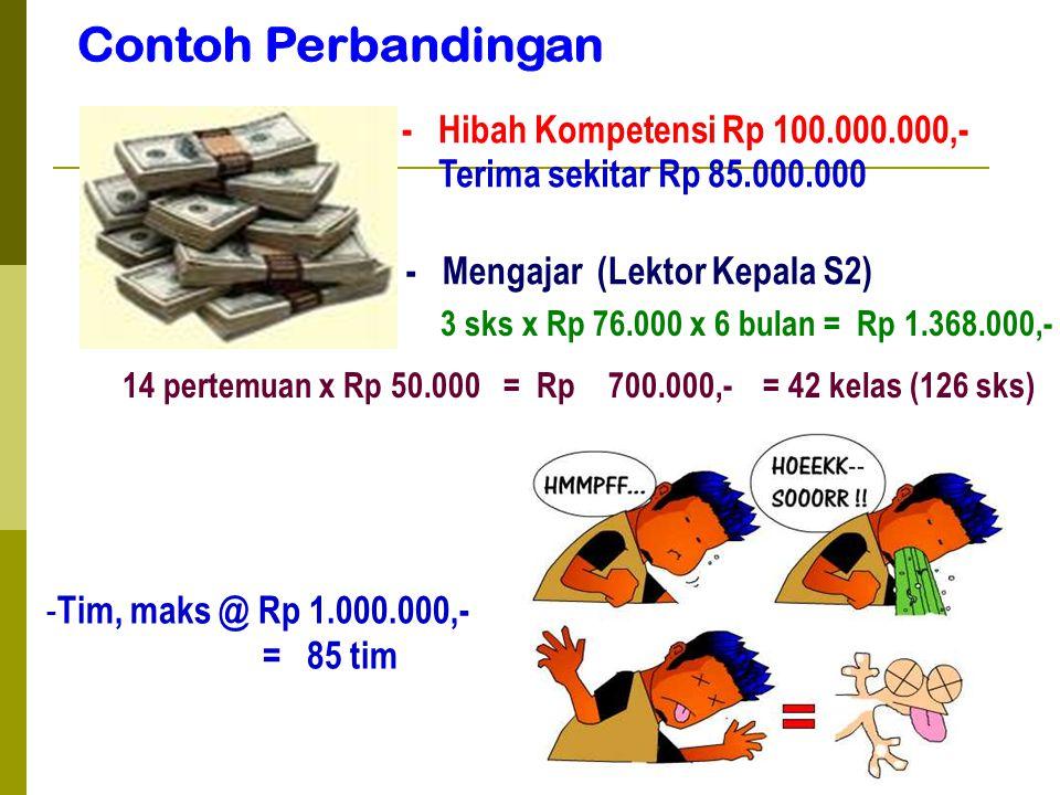 Contoh Perbandingan - Hibah Kompetensi Rp 100.000.000,-