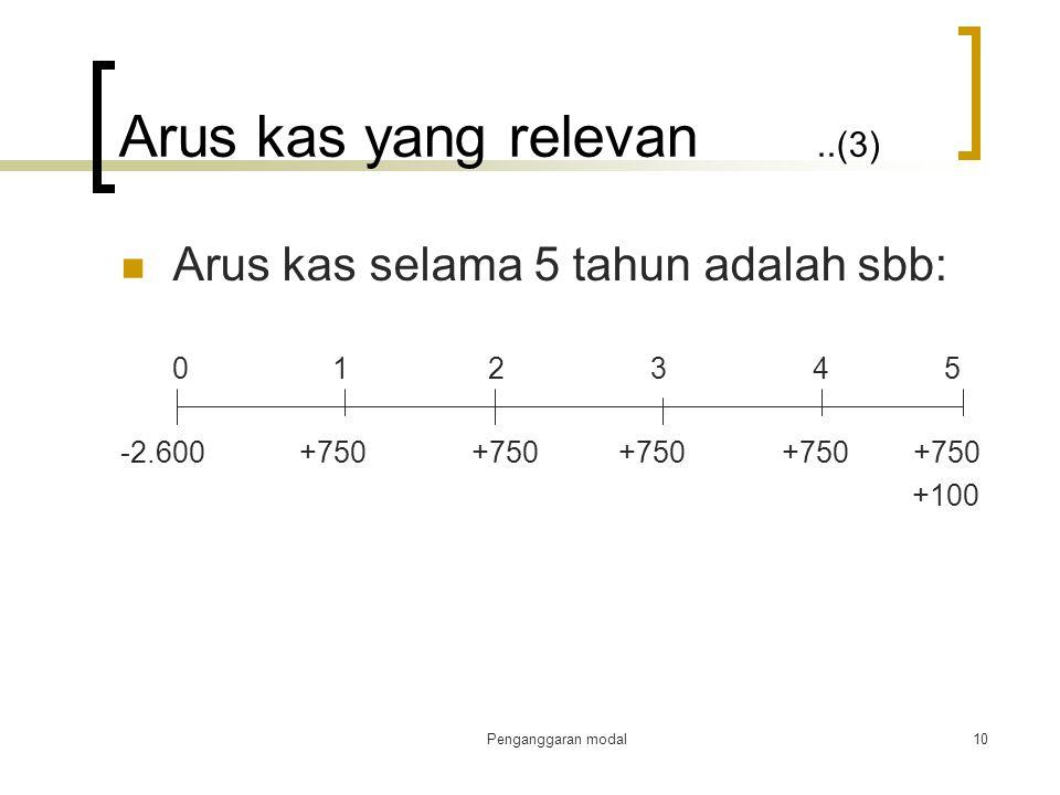 Arus kas yang relevan ..(3)