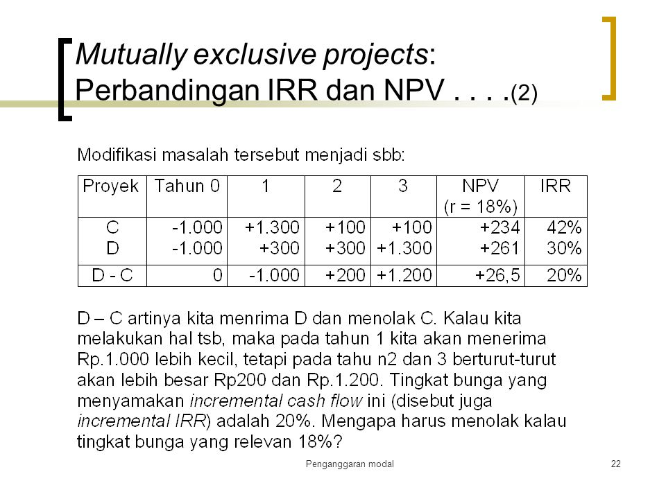 Mutually exclusive projects: Perbandingan IRR dan NPV . . . .(2)