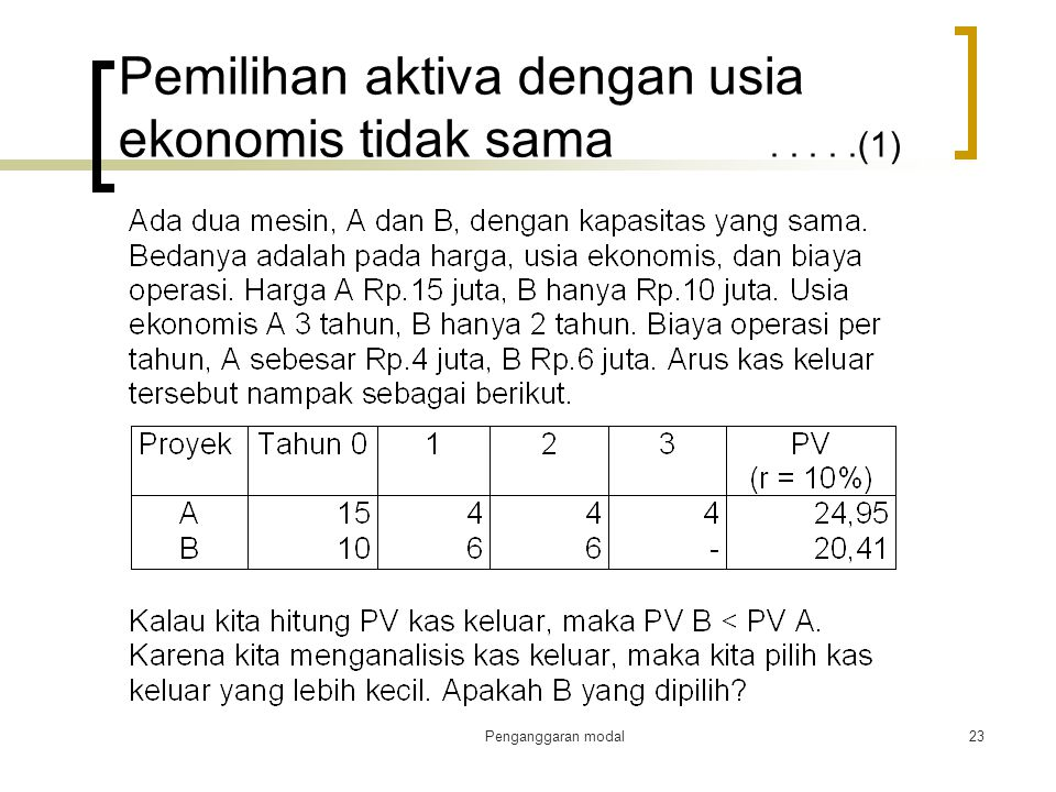 Pemilihan aktiva dengan usia ekonomis tidak sama . . . . .(1)
