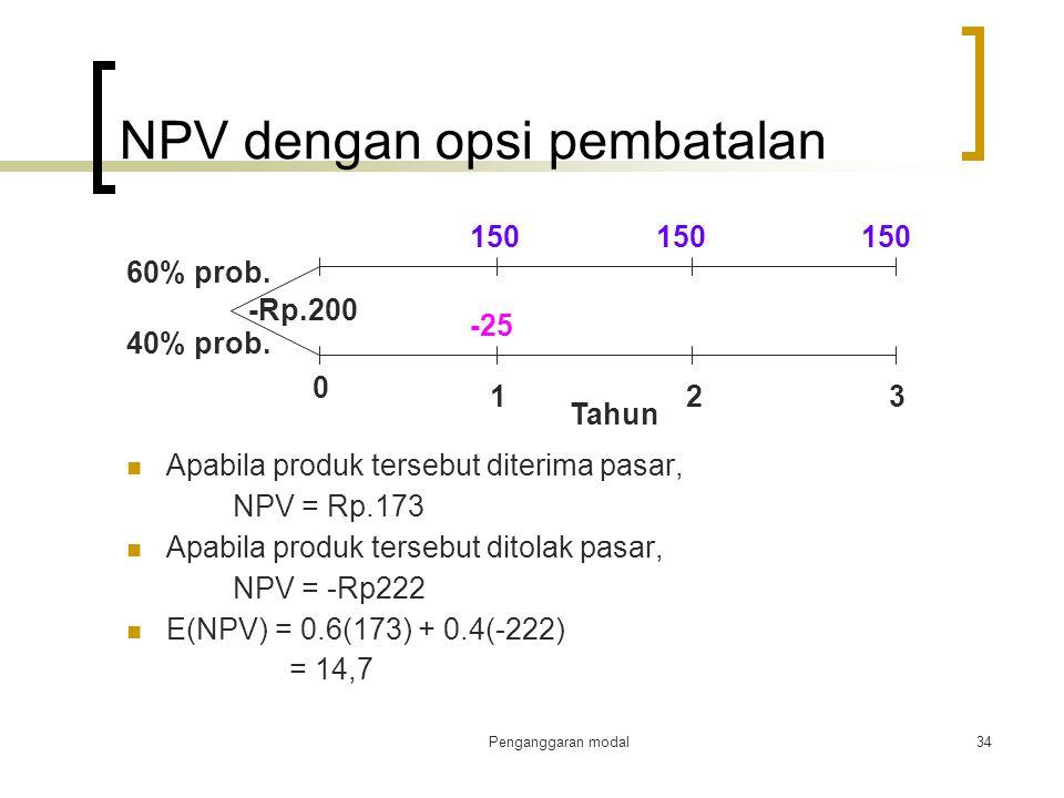NPV dengan opsi pembatalan